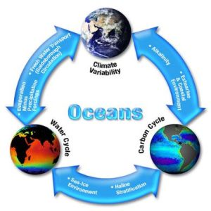 oceanand earth system
